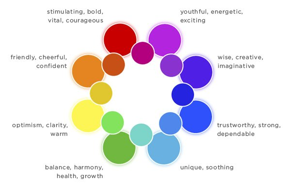 Mindful Of The Colour Psychology ...