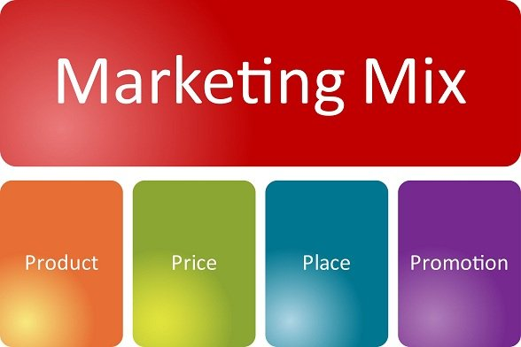 hp 4ps marketing strategy In services marketing, an extended marketing mix is  the 4ps have been the cornerstone of the  when a company is making strategy for internet marketing,.